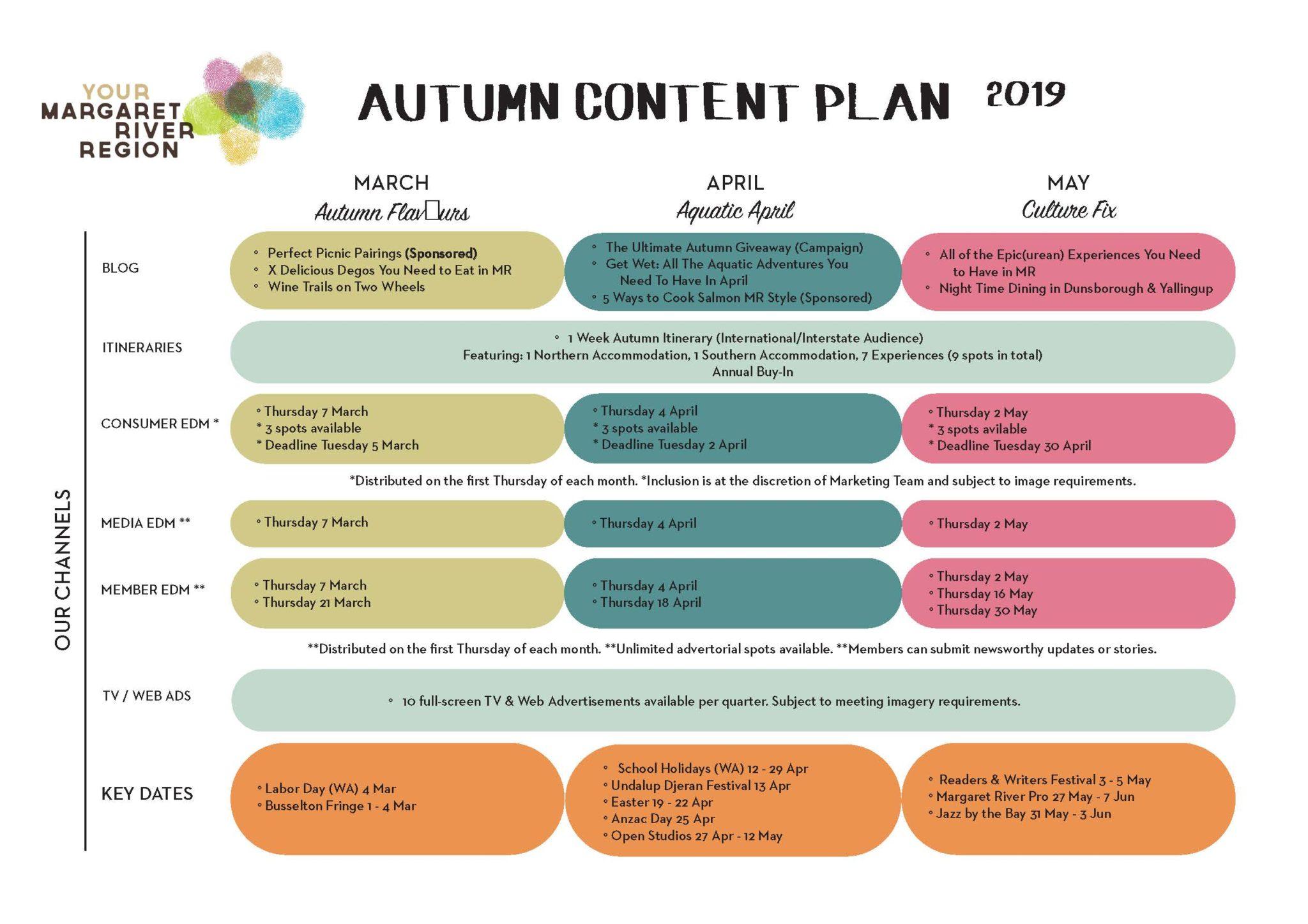 YMRR Autumn Content Plan