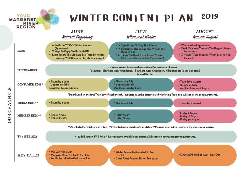 YMRR Winter Content Plan