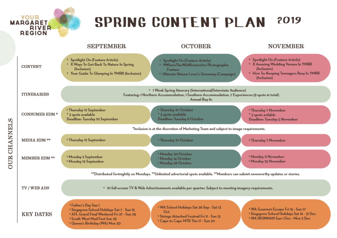 YMRR Spring Content Plan